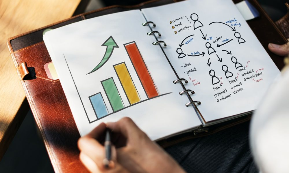 A business strategy is vital to the success of your business